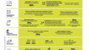 Noves mesures per a la contenció de la COVID-19 aplicables a partir del 7 de juny a Catalunya