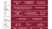 Noves mesures per a la contenció de la COVID-19 aplicables a partir del 9 de maig a Catalunya