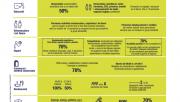 Noves mesures per a la contenció de la COVID-19 aplicables a partir del 14 de juny a Catalunya