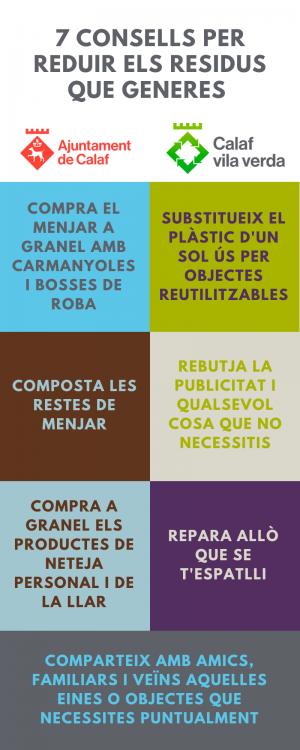 7 consells per reduir els residus que generes