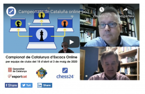 Campionat de Catalunya d'Escascs online per equips