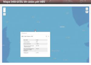 Dades ABS Calaf - seguiment Covid-19 - AQUAS 19/11/2020