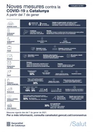 Infografia mesures Covid-19 a partir del 7 de gener