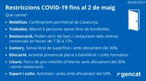 Noves mesures de contenció de la Covid-19 - 26 d'abril