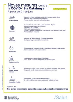 Noves mesures per a la contenció de la COVID-19 aplicables a partir del 21 de juny a Catalunya