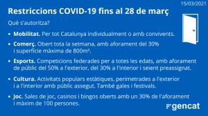 Restriccions Catalunya per frenar Covid-19 del 15 al 28 de març