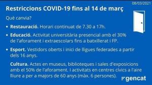 Mesures Catalunya prevenció Covid-19 a partir del 8 de març