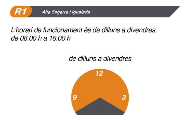 Nou horari del servei de transport a demanda Clic.Cat Alta Segarra