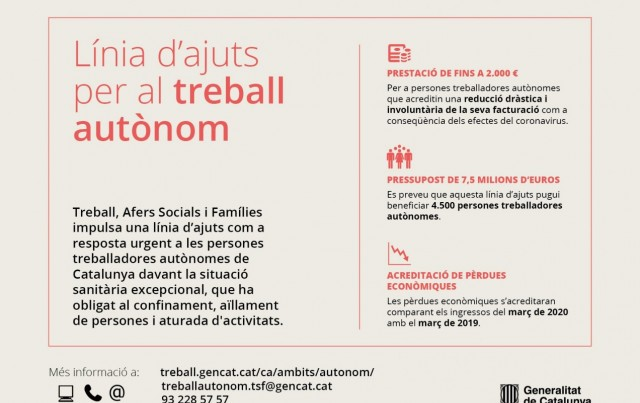 S'obre la convocatòria d'ajuts de fins a 2.000 euros per a persones autònomes