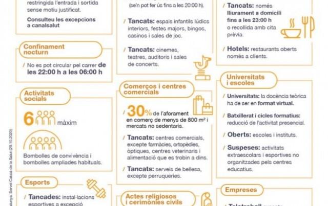 La Generalitat prorroga restriccions i anuncia noves mesures en matèria de salut per contenir la Covid-19 a Catalunya